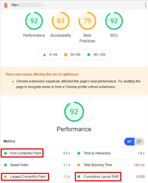 Google core web vitals lighthouse